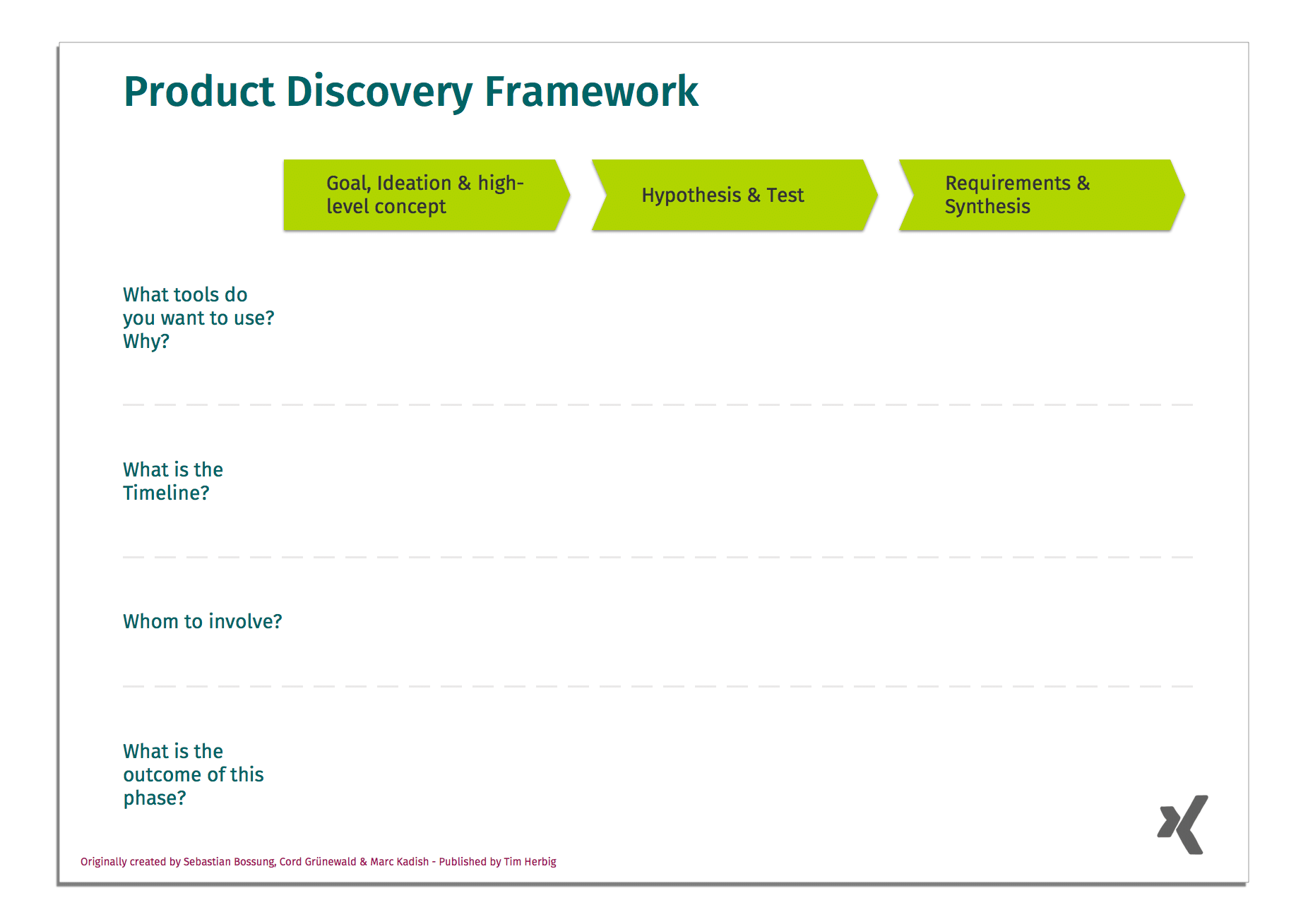 Product Discovery Framework