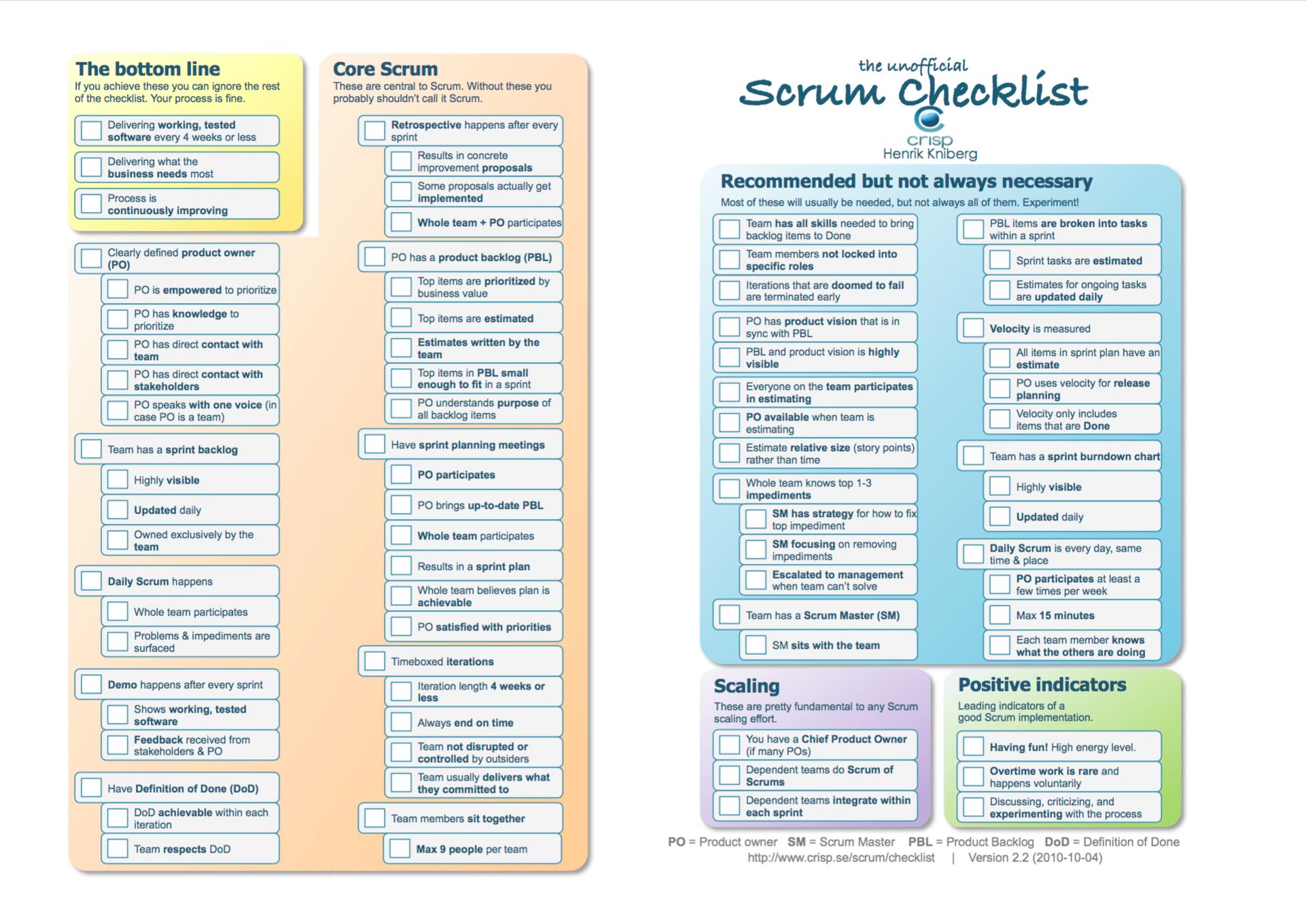 The Unofficial Scrum Checklist by Henrik Kniberg - Tim Herbig
