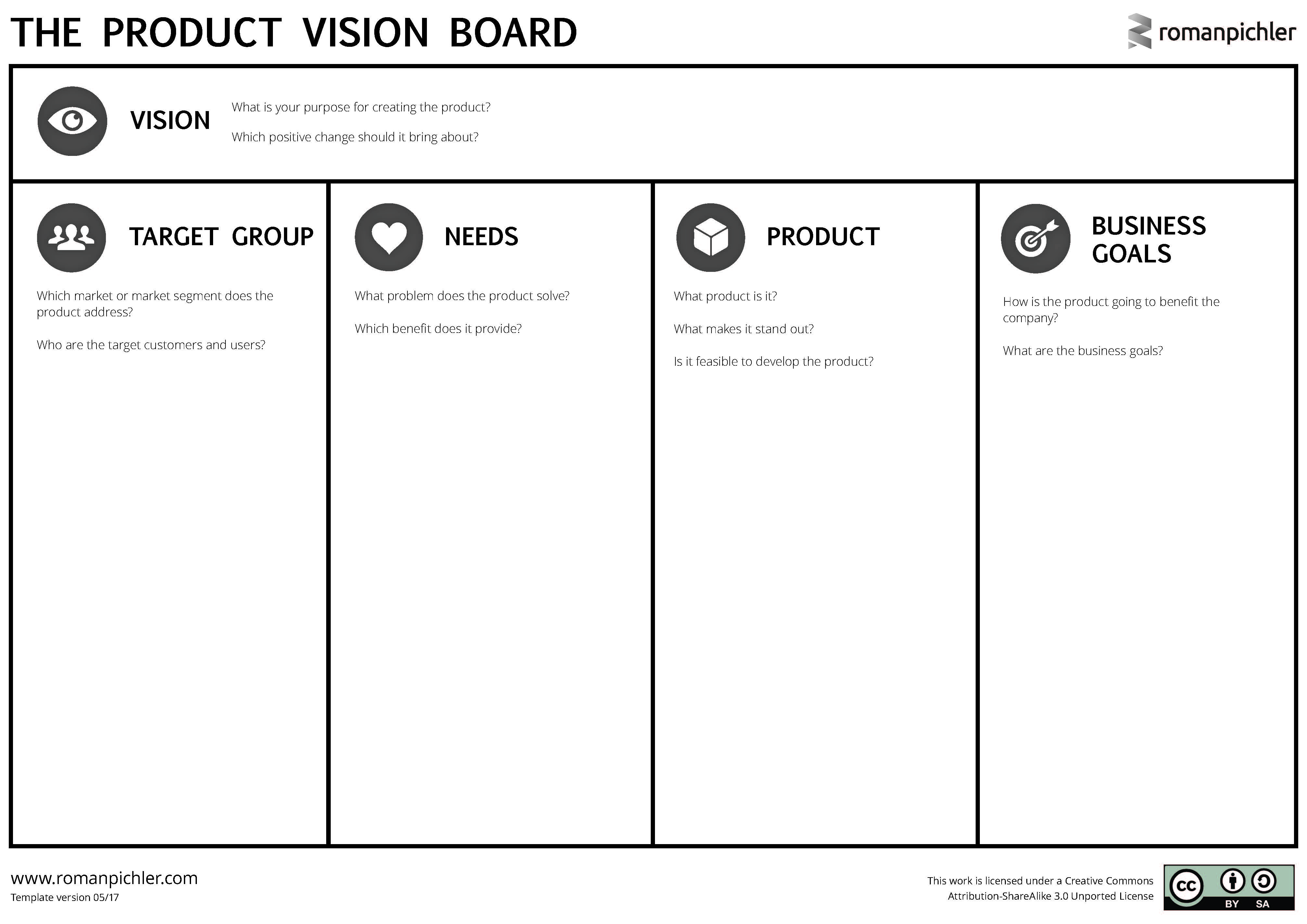 Product Vision Board by Roman Pichler