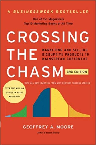Crossing the Chasm Product Strategy Book Recommendation