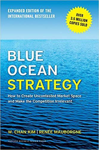 Blue Ocean Strategy Product Management Book Recommendation