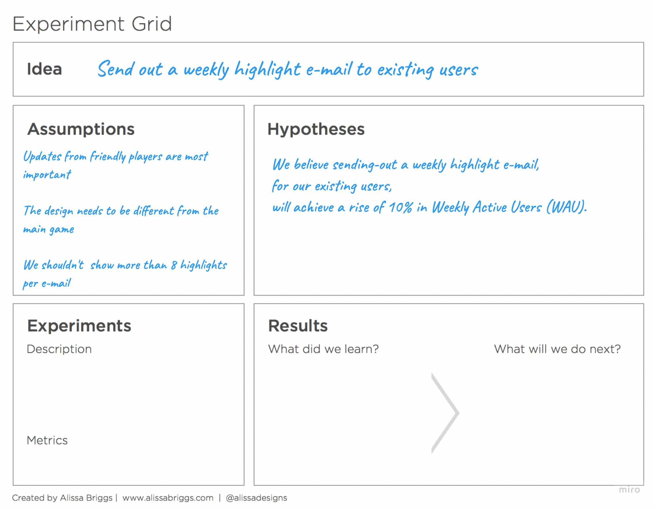 Product Discovery Validation Experiment Grid Example
