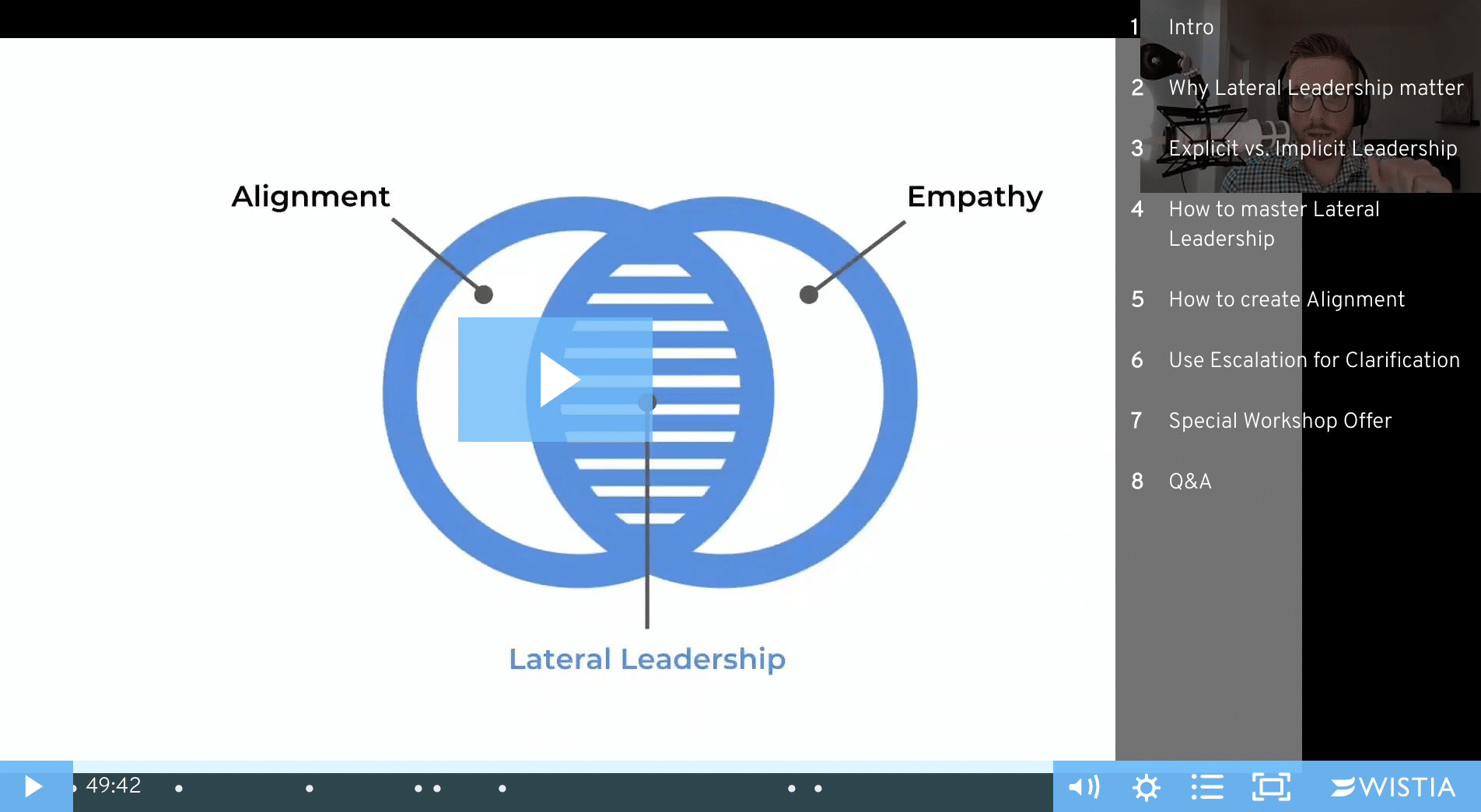 Lateral Leadership Webinar Tim Herbig Digitale Leute