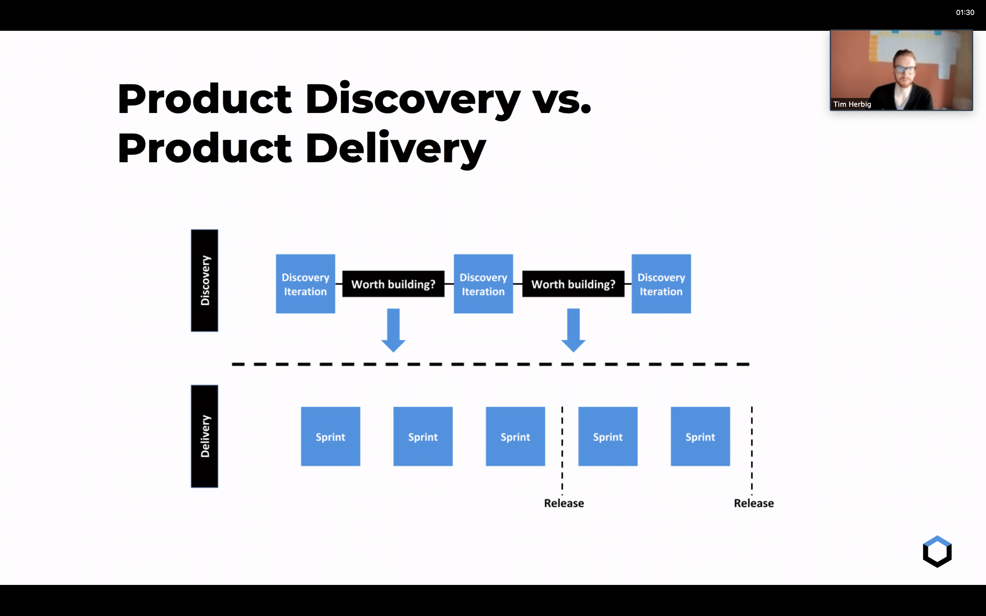 Product Discovery Webinar Teaser Image