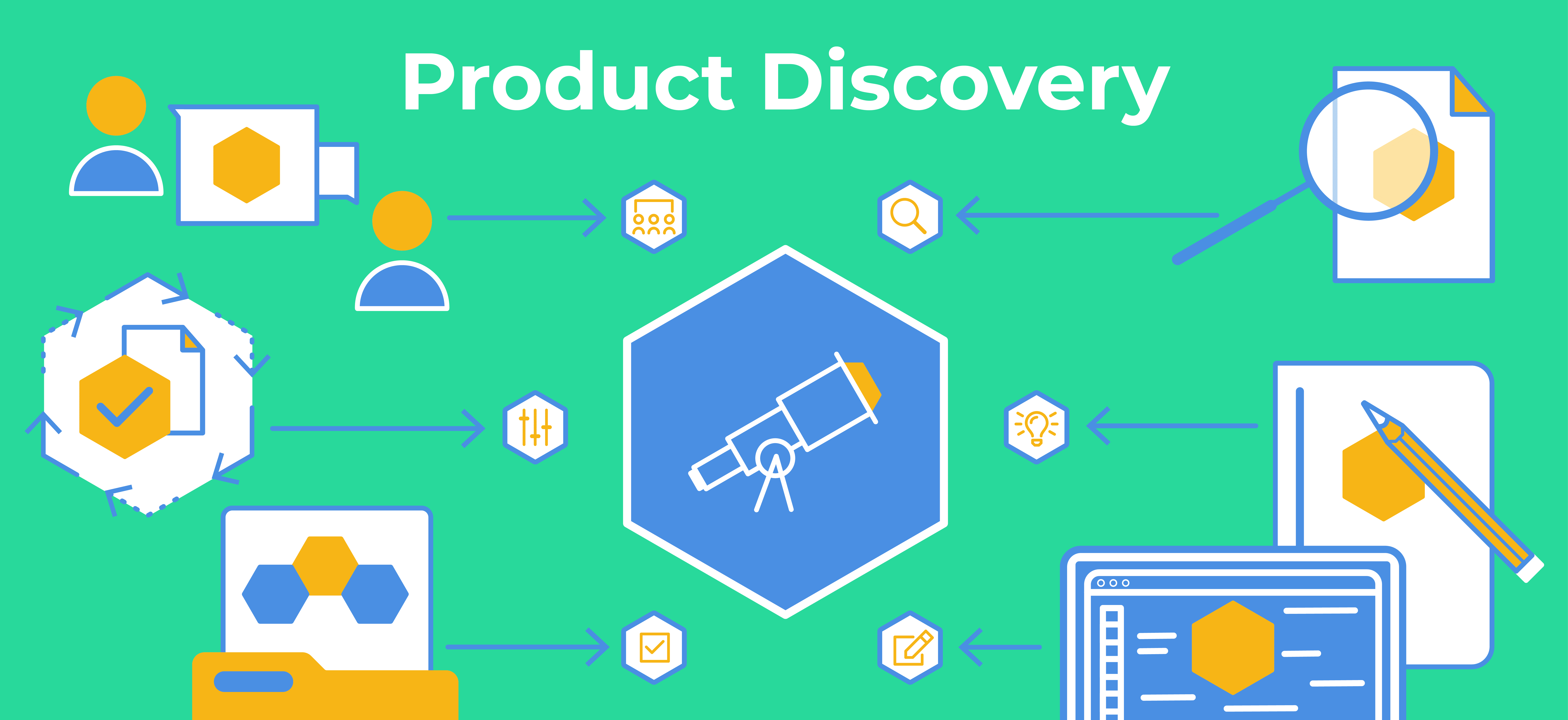 Product Discovery Guide 2020 Title Banner