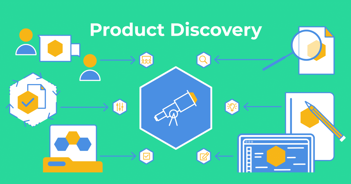 Product Discovery Post 2020 Preview Image