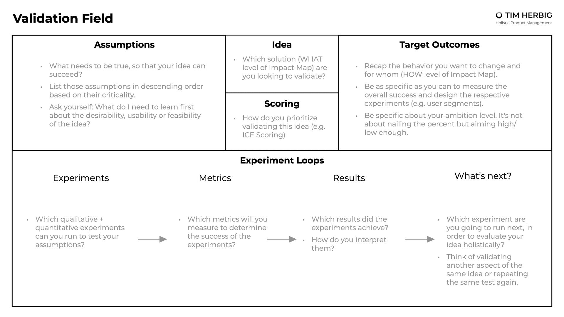 Validation Field Framework Template Tim Herbig