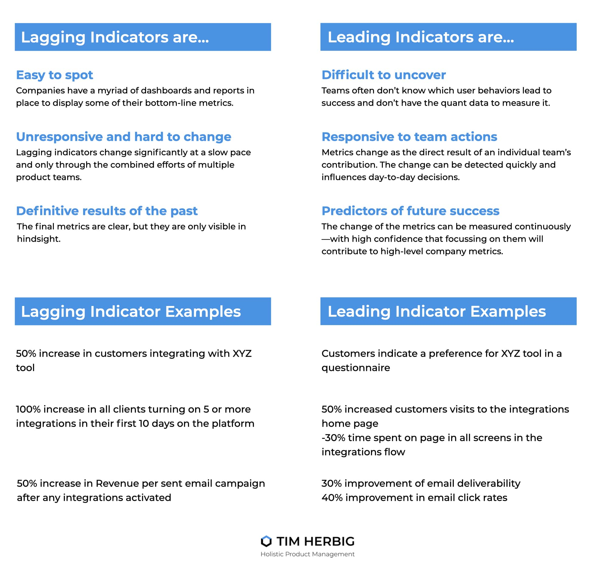 Leading and Lagging Indicators Definition and Examples