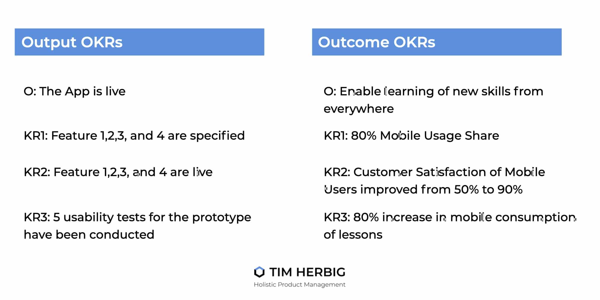 Output vs Outcome OKRs Example