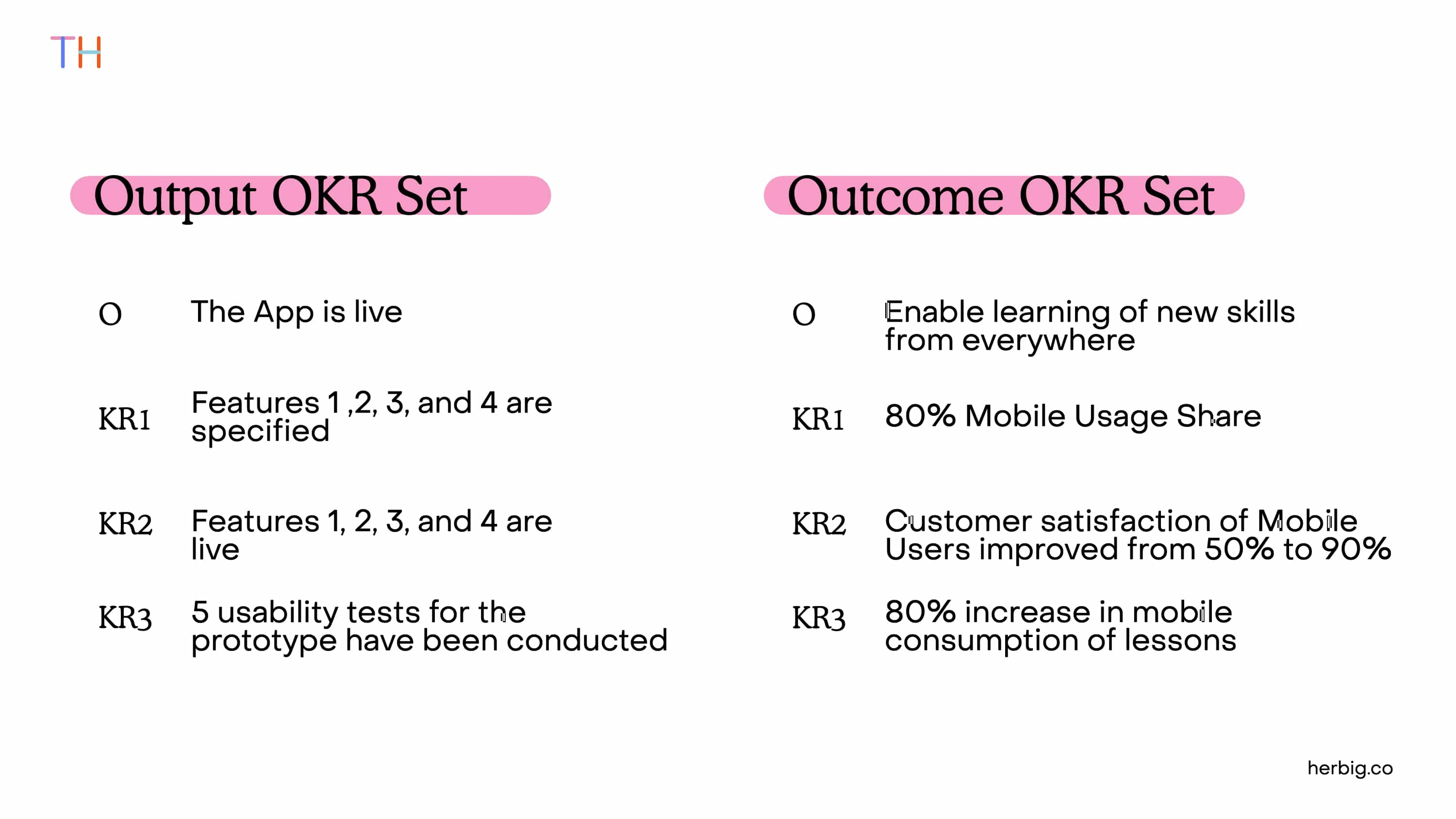 Comparing Output and Outcome OKR Examples