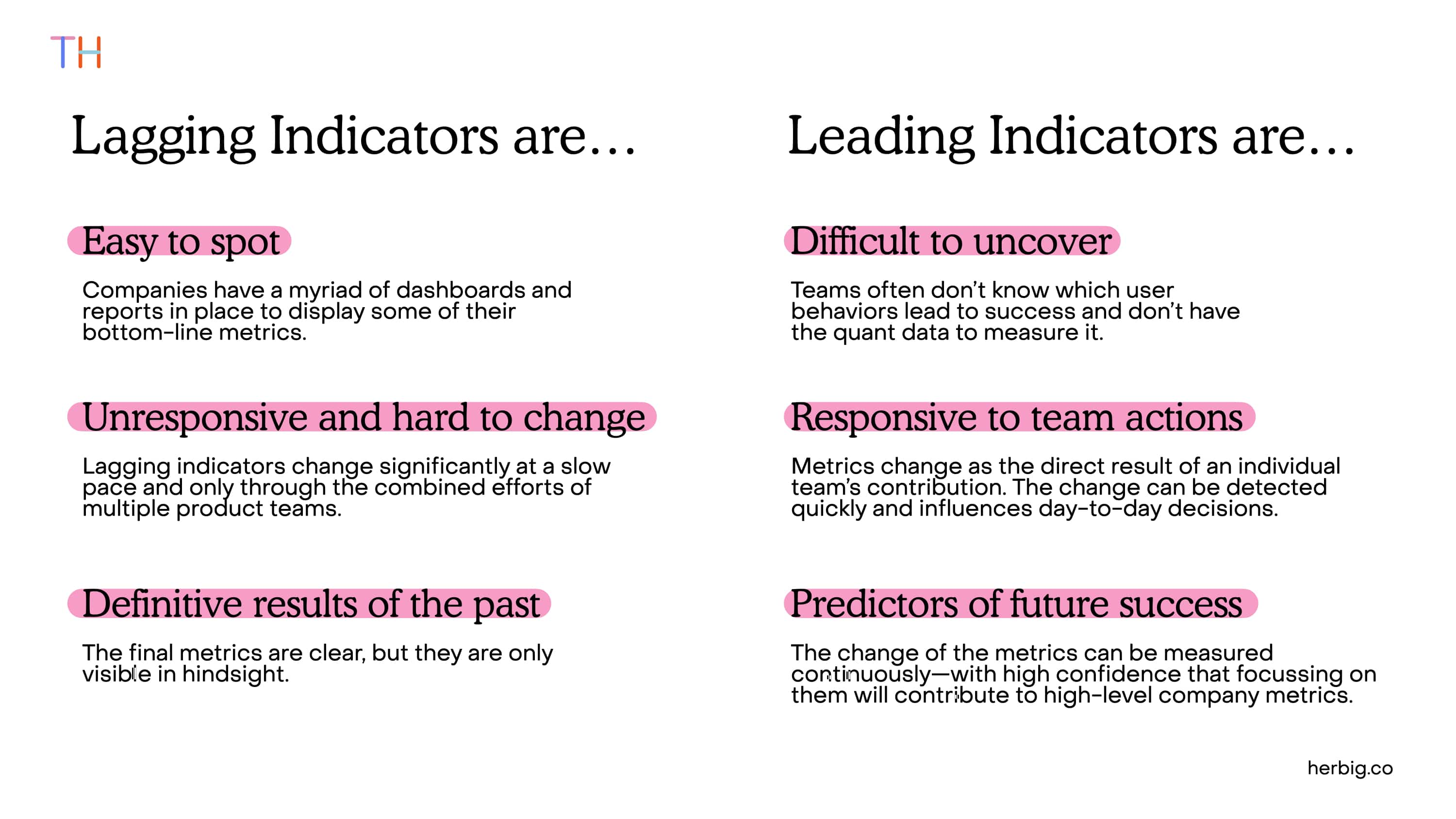 Difference between Leading and Lagging Indicators