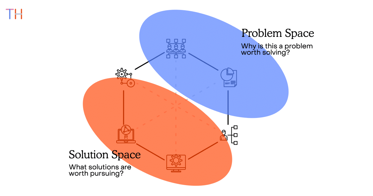 Kill Idealog for Problem Space Focus Article Preview Image (2021)