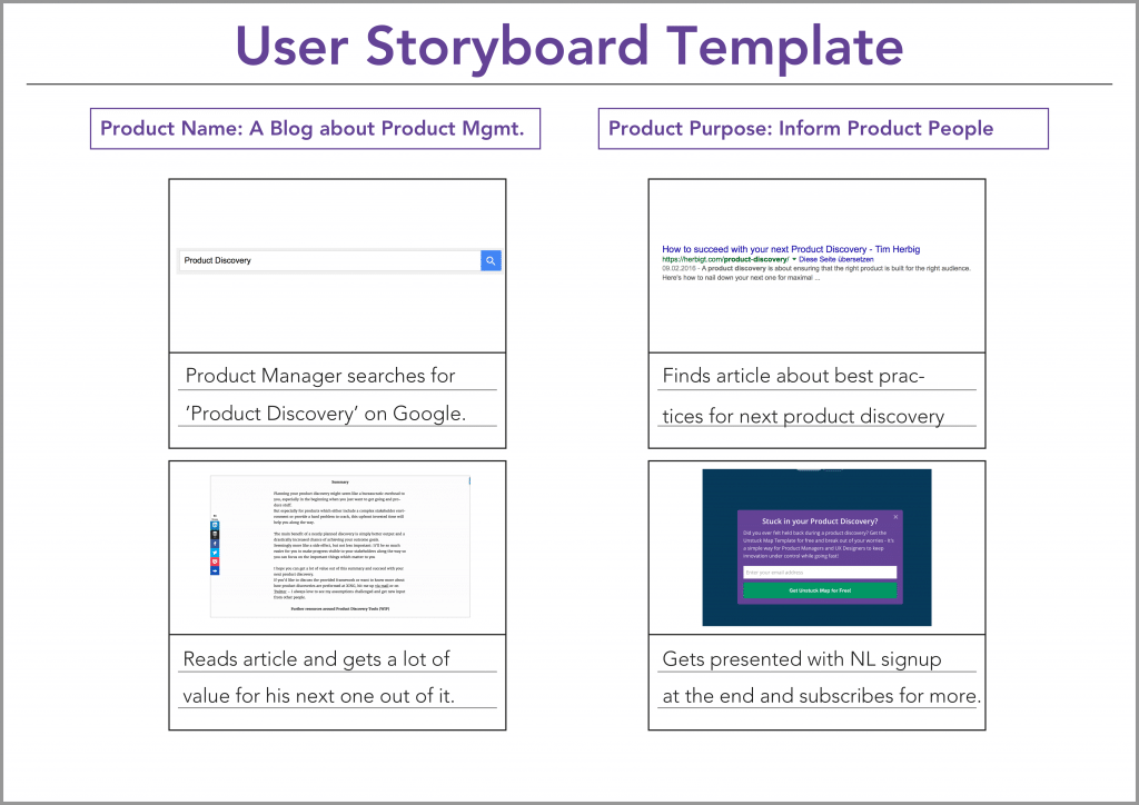 How To Use A User Storyboard Template Tim Herbig